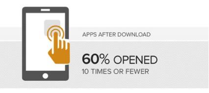 App_Opens