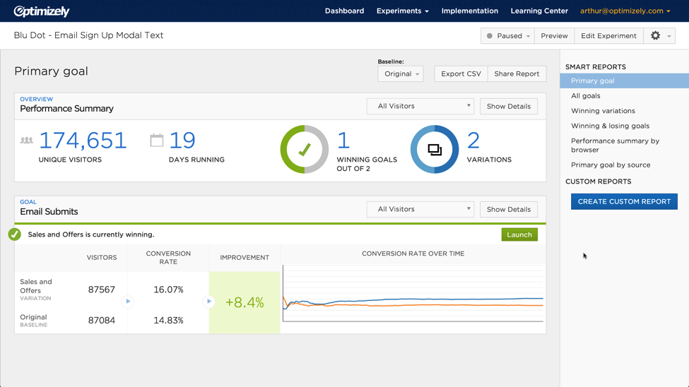 Optimizely A/B Testing Tool